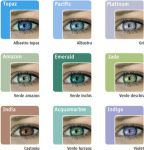 Акция!!! Soflens Natural Colors (Bausch & Lomb) (2шт)
